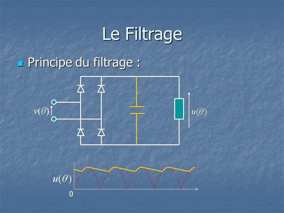 Le Filtrage Principe du filtrage : Principe du filtrage : 0