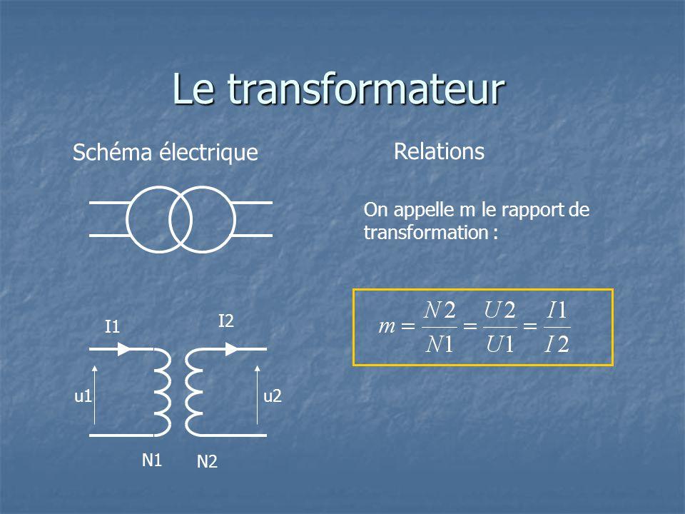 Rappels Si VAK > 0 : La diode est passante ( A  + ; K  - ) Si VAK > 0 : La diode est passante ( A  + ; K  - ) Equivalente à 1 interrupteur Fermé Si VAK < 0 : La diode est bloquée ( A  - ; K  + ) Si VAK < 0 : La diode est bloquée ( A  - ; K  + ) Equivalente à 1 interrupteur Ouvert AK La diode : Symbole général : Principe de fonctionnement :