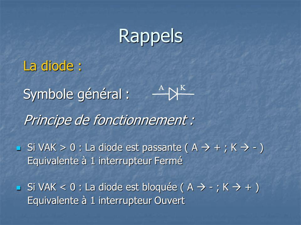 Rappels Si VAK > 0 : La diode est passante ( A  + ; K  - ) Si VAK > 0 : La diode est passante ( A  + ; K  - ) Equivalente à 1 interrupteur Fermé S
