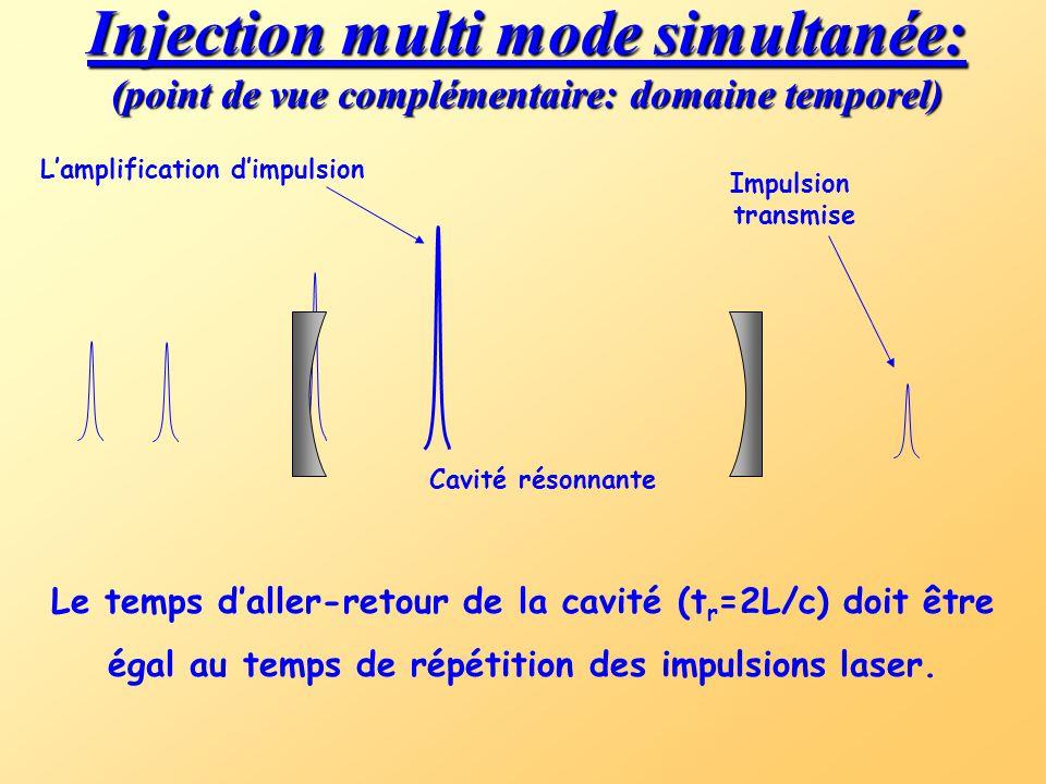 Injection multi mode simultanée: (domaine de fréquence) Fréquence La longueur de la cavité peut être ajustée de sorte que tous les modes passent en ré