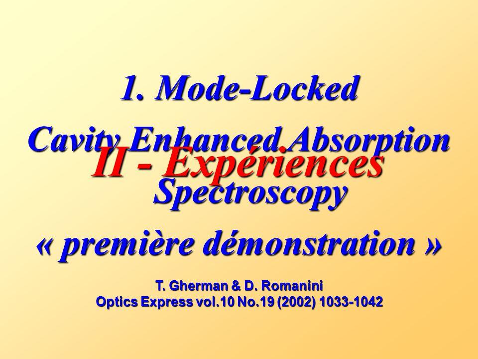 Cavité résonnante LASER femto Fréquence La cavité amplifie l'absorption par un « effet multi–passages » avec un facteur d'amplification de F/  ! ~ 1