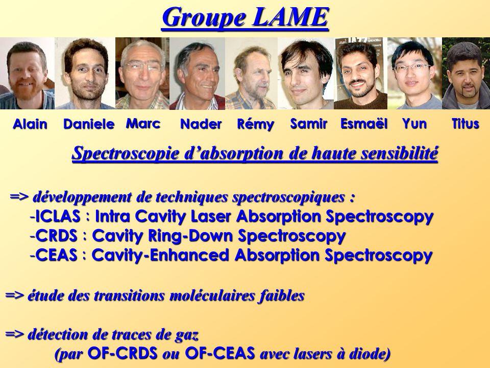 Spectroscopie d'absorption de haute sensibilité => développement de techniques spectroscopiques : - ICLAS : Intra Cavity Laser Absorption Spectroscopy - CRDS : Cavity Ring-Down Spectroscopy - CEAS : Cavity-Enhanced Absorption Spectroscopy => étude des transitions moléculaires faibles => détection de traces de gaz (par OF-CRDS ou OF-CEAS avec lasers à diode) Groupe LAME Esmaël Alain Marc Rémy Samir Daniele Nader Yun Titus
