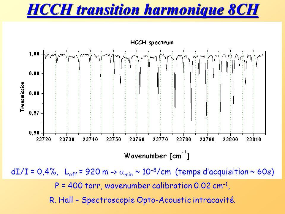 Laser pompe Ar + Ti:Sa femto Oscilloscope 650mW Filtrage spatial & accord de modes L1L1 L2L2 Montage expérimental YAG doublé BBO Cristal Spectromètre