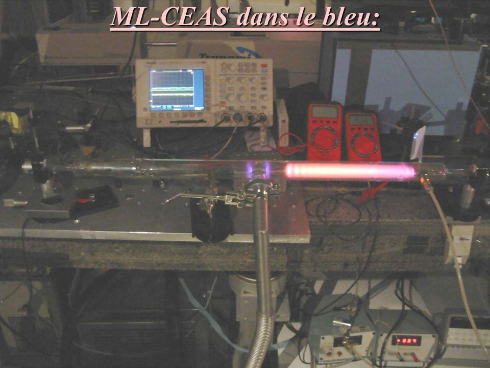Lock inPID Ti:Sa femto 650mW Filtrage spatial & accord de modes L1L1 L2L2 Montage expérimental YAG doublé BBO Cristal Spectromètre PC gas out gas in +