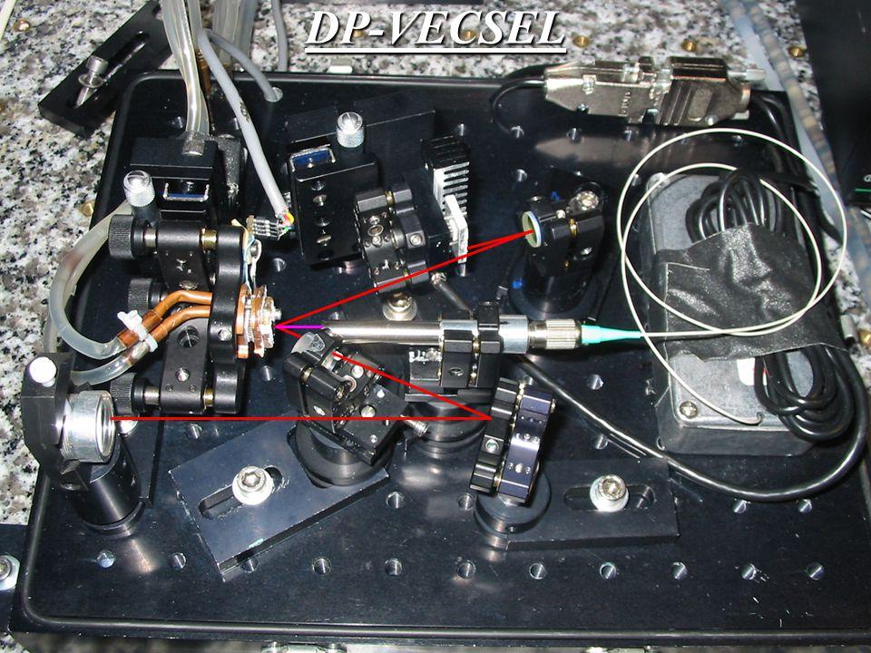 DP-VECSEL VECSEL Output Coupler Folding Mirror Diode Pump 1 W, 820 nm SESAM 2.5 cm 15 cm Vecsel 120  m / Sesam 30  m; L=13.3 cm, 1.12 GHz
