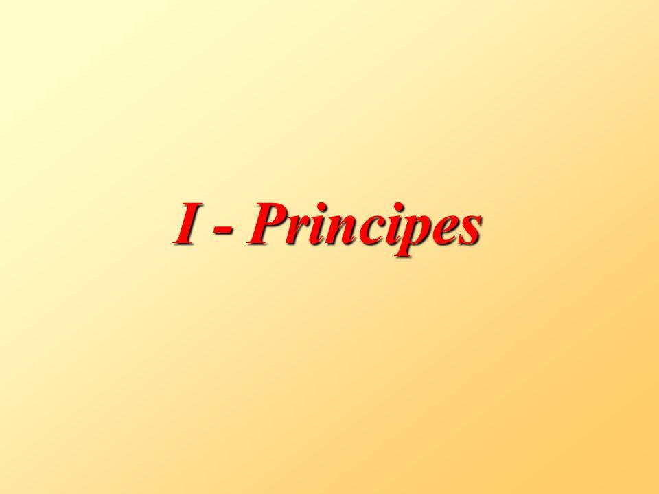 Plan de l'exposé I – Principes Cavités optiques, Lasers à blocage de mode, Mode-Locked Cavity Enhanced Absorption Spectroscopy. II - Expériences 1. ML