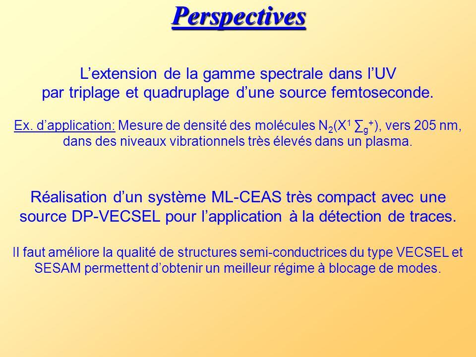 ML-CEAS est une nouvelle technique spectroscopique qui exploite d'une manière constructive les propriétés des cavités optiques et des lasers à modes b