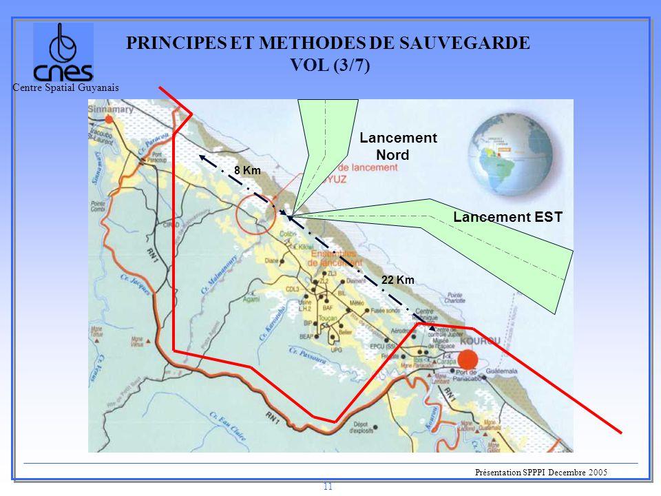 Centre Spatial Guyanais Présentation SPPPI Decembre 2005 11 Lancement EST Lancement Nord PRINCIPES ET METHODES DE SAUVEGARDE VOL (3/7) 8 Km 22 Km