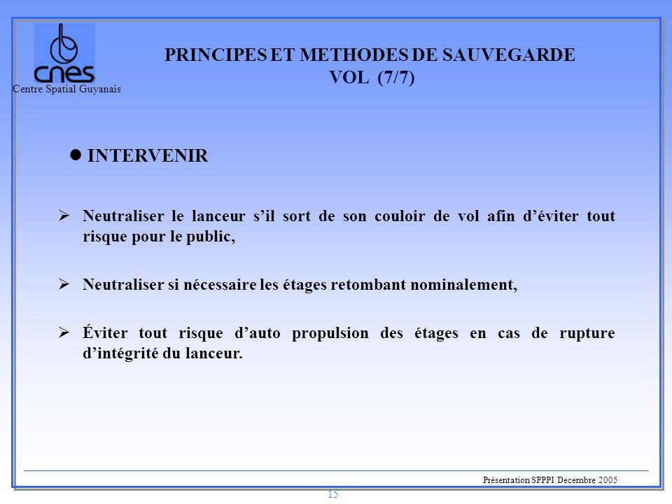Centre Spatial Guyanais Présentation SPPPI Decembre 2005 15 PRINCIPES ET METHODES DE SAUVEGARDE VOL (7/7)  Neutraliser le lanceur s'il sort de son co