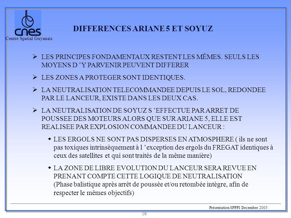 Centre Spatial Guyanais Présentation SPPPI Decembre 2005 16 DIFFERENCES ARIANE 5 ET SOYUZ  LES PRINCIPES FONDAMENTAUX RESTENT LES MÊMES. SEULS LES MO