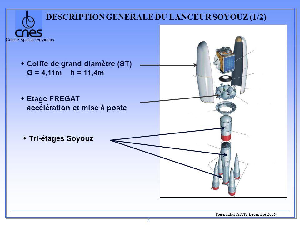 Centre Spatial Guyanais Présentation SPPPI Decembre 2005 4  Tri-étages Soyouz DESCRIPTION GENERALE DU LANCEUR SOYOUZ (1/2)  Coiffe de grand diamètre