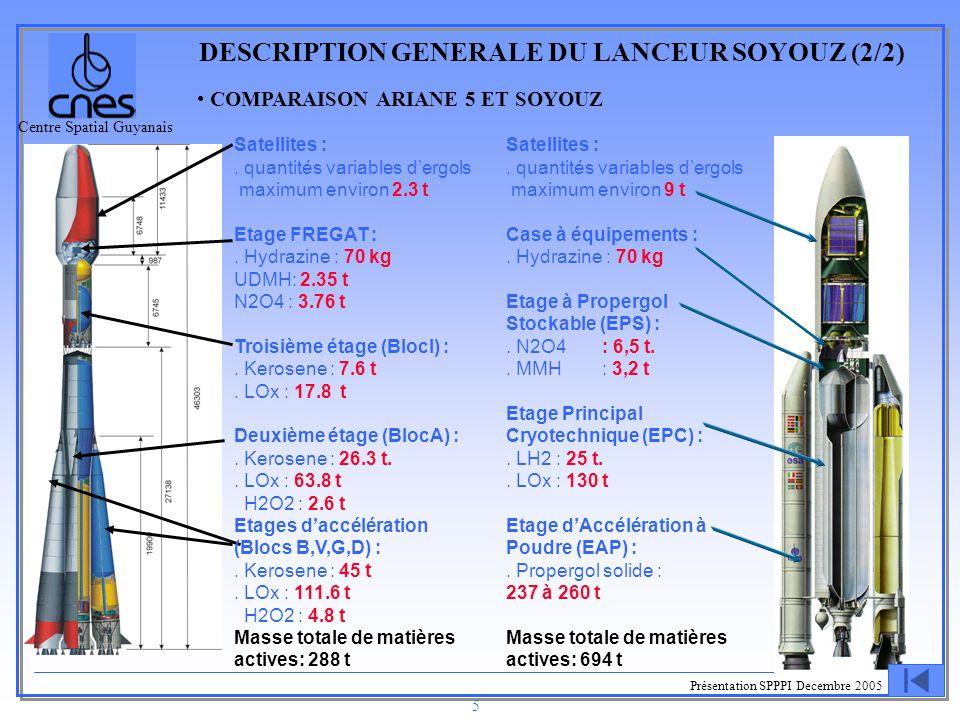 Centre Spatial Guyanais Présentation SPPPI Decembre 2005 5 COMPARAISON ARIANE 5 ET SOYOUZ Satellites :. quantités variables d'ergols maximum environ 9