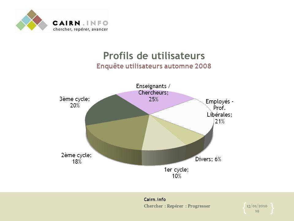 Cairn.info Chercher : Repérer : Progresser 13/01/2010 19 { } Profils de utilisateurs Enquête utilisateurs automne 2008