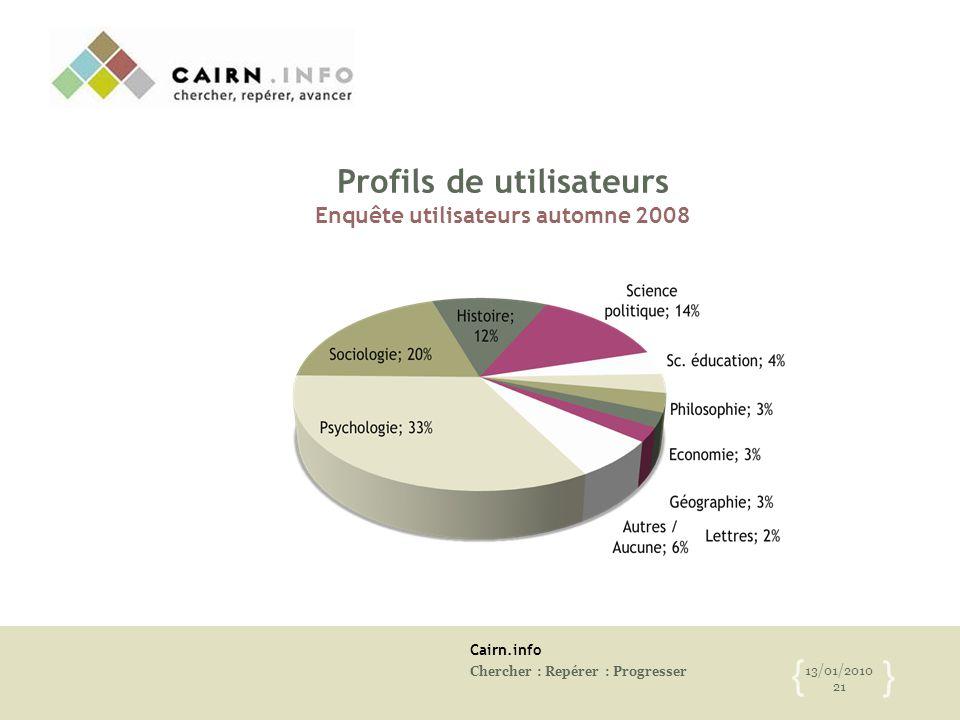 Cairn.info Chercher : Repérer : Progresser 13/01/2010 21 { } Profils de utilisateurs Enquête utilisateurs automne 2008