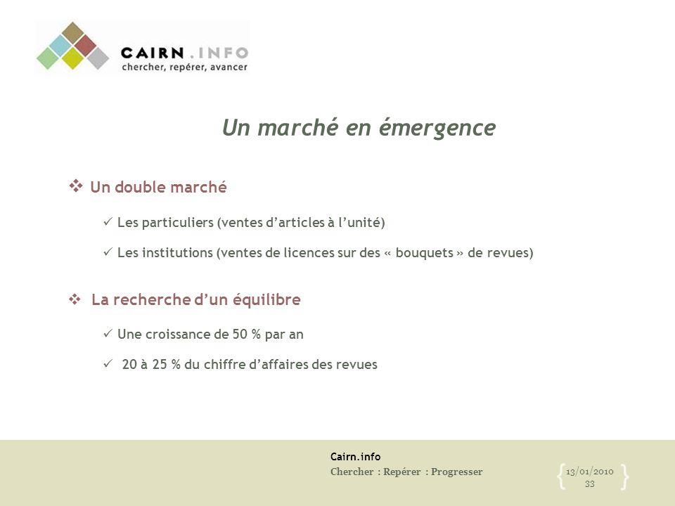 Cairn.info Chercher : Repérer : Progresser 13/01/2010 33 { }  Un double marché Les particuliers (ventes d'articles à l'unité) Les institutions (vente