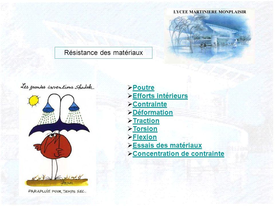  PoutrePoutre  Efforts intérieursEfforts intérieurs  ContrainteContrainte  DéformationDéformation  TractionTraction  TorsionTorsion  FlexionFle