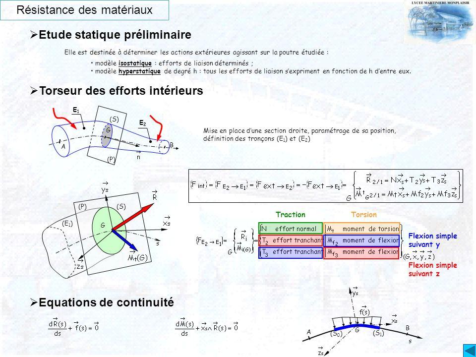 Résistance des matériaux  Etude statique préliminaire  Torseur des efforts intérieurs (P) s G (E 1 ) (S) A B (P) E1E1 E2E2 G Mise en place d'une sec