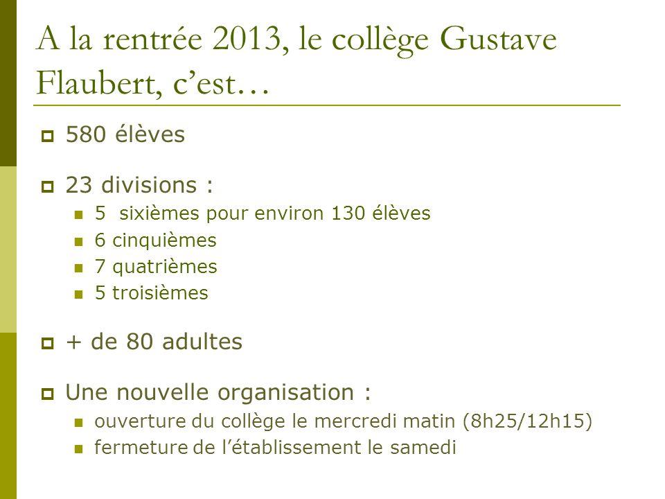 A la rentrée 2013, le collège Gustave Flaubert, c'est…  580 élèves  23 divisions : 5 sixièmes pour environ 130 élèves 6 cinquièmes 7 quatrièmes 5 tr