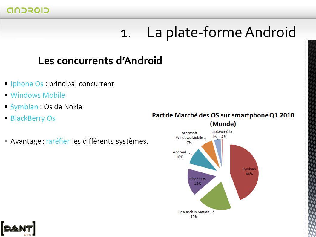  Iphone Os : principal concurrent  Windows Mobile  Symbian : Os de Nokia  BlackBerry Os  Avantage : raréfier les différents systèmes.