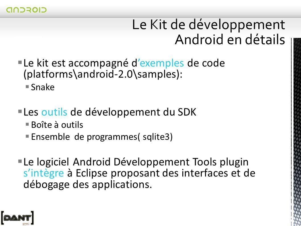  Le kit est accompagné d'exemples de code (platforms\android-2.0\samples):  Snake  Les outils de développement du SDK  Boîte à outils  Ensemble de programmes( sqlite3)  Le logiciel Android Développement Tools plugin s'intègre à Eclipse proposant des interfaces et de débogage des applications.