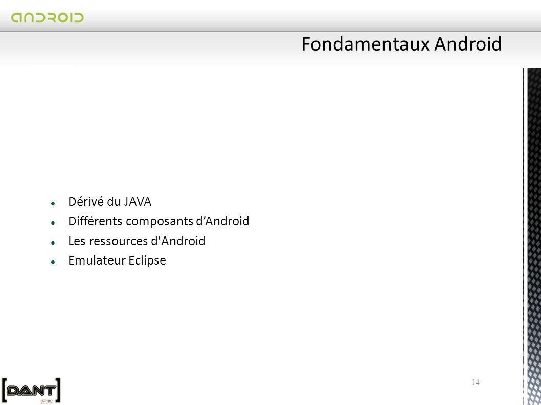 Dérivé du JAVA Différents composants d'Android Les ressources d Android Emulateur Eclipse 14