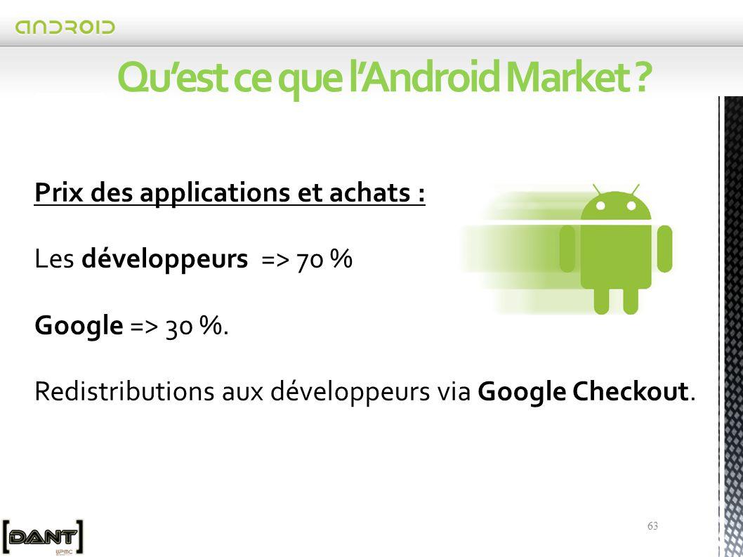 Qu'est ce que l'Android Market .