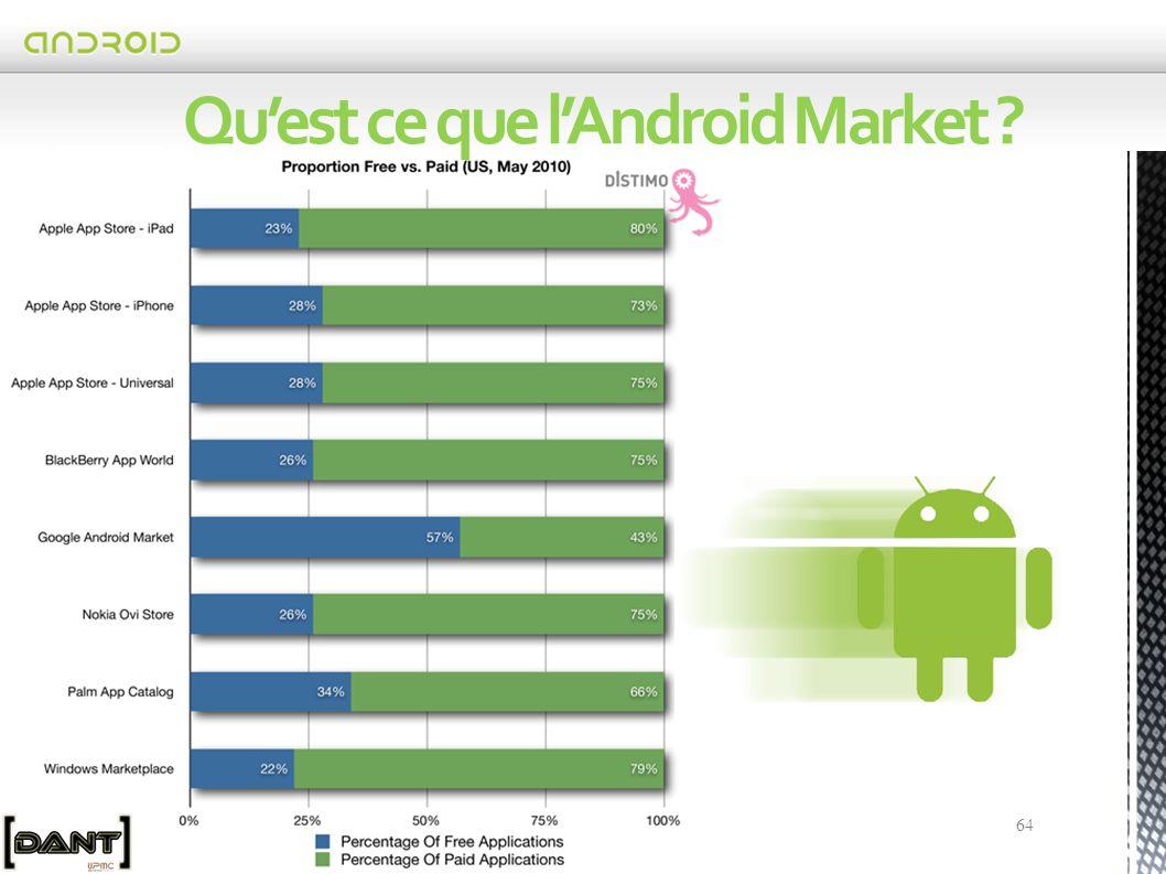 Qu'est ce que l'Android Market ? Comparaison avec les autres boutiques en ligne 64