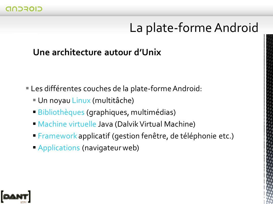  Les différentes couches de la plate-forme Android:  Un noyau Linux (multitâche)  Bibliothèques (graphiques, multimédias)  Machine virtuelle Java (Dalvik Virtual Machine)  Framework applicatif (gestion fenêtre, de téléphonie etc.)  Applications (navigateur web) Une architecture autour d'Unix