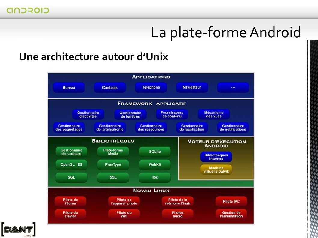  La licence principale est Apache2 : autorise la modification et distribution du code librement.