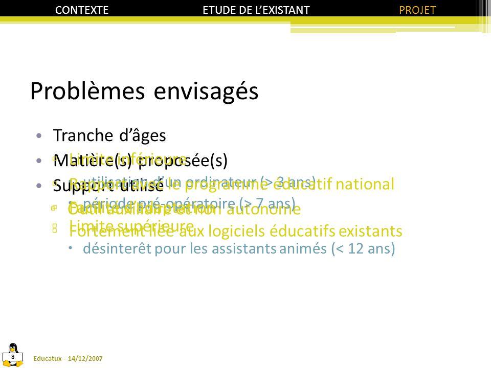 Schéma fonctionnel 14/12/2007Educatux - 9 CONTEXTE ETUDE DE L'EXISTANT PROJET
