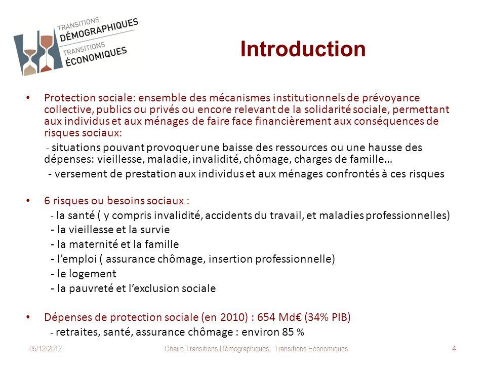 La refondation de la protection sociale Dix orientations 1.