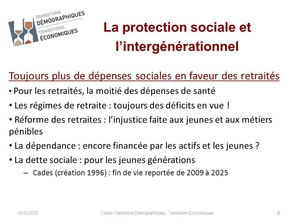 La protection sociale et l'intergénérationnel Toujours plus de dépenses sociales en faveur des retraités Pour les retraités, la moitié des dépenses de santé Les régimes de retraite : toujours des déficits en vue .