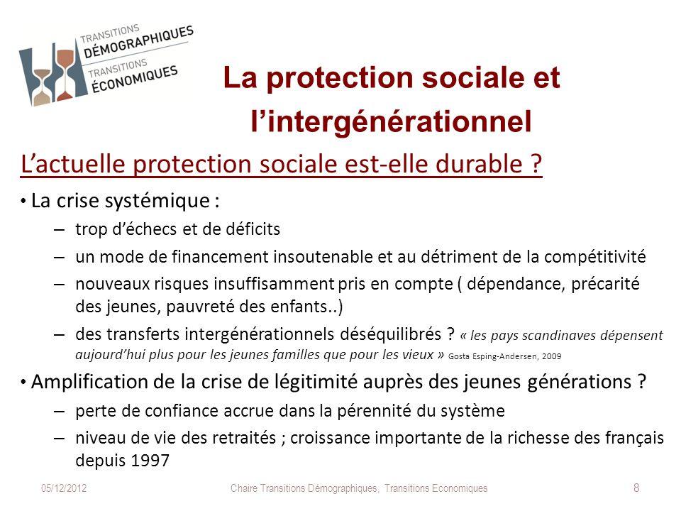 L'Etat social investisseur : le nouveau paradigme Historique du nouveau paradigme Gosta Esping-Andersen (1996) : l'Etat est un « investisseur social » (« Les trois mondes de l'Etat-providence ») – nouvel avatar de l'Etat providence : dimension d'investisseur actif et préventif – exemple : l'éducation de la petite enfance L'Etat social investisseur, Etat social actif, Etat d'investissement social : – Etat social limité à la protection sociale.