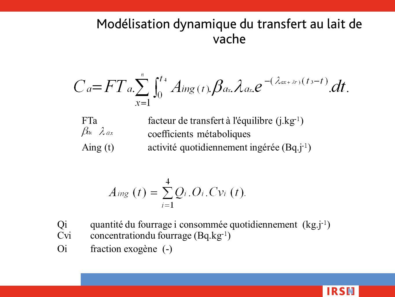 Modélisation dynamique du transfert au lait de vache FTafacteur de transfert à l'équilibre (j.kg -1 ) coefficients métaboliques Aing (t)activité quoti