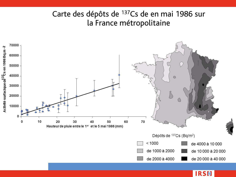 Carte des dépôts de 137 Cs de en mai 1986 sur la France métropolitaine Dépôts de 137 Cs (Bq/m 2 ) < 1000 de 1000 à 2000 de 2000 à 4000 < 1000 de 1000