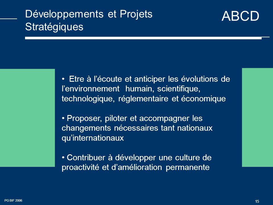 ABCD PG BIF 2006 15 Développements et Projets Stratégiques Etre à l'écoute et anticiper les évolutions de l'environnement humain, scientifique, technologique, réglementaire et économique Proposer, piloter et accompagner les changements nécessaires tant nationaux qu'internationaux Contribuer à développer une culture de proactivité et d'amélioration permanente