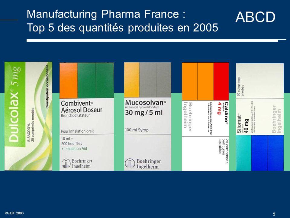 ABCD PG BIF 2006 5 Manufacturing Pharma France : Top 5 des quantités produites en 2005