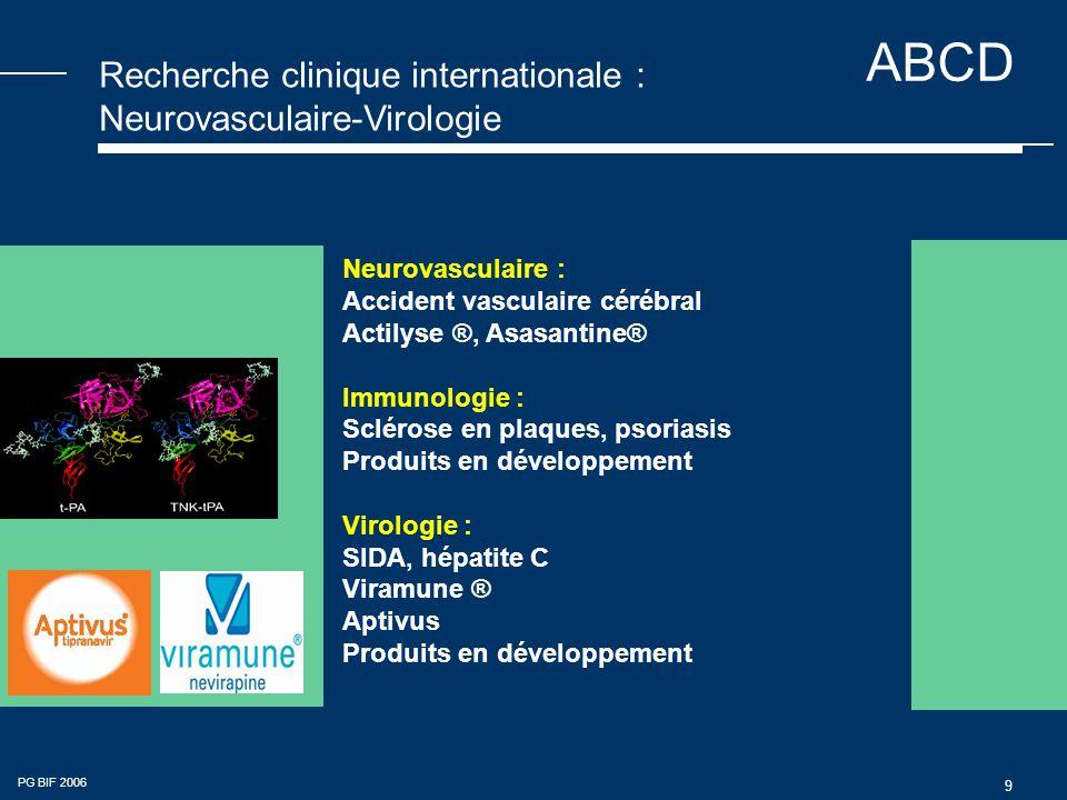 ABCD PG BIF 2006 9 Recherche clinique internationale : Neurovasculaire-Virologie Neurovasculaire : Accident vasculaire cérébral Actilyse ®, Asasantine® Immunologie : Sclérose en plaques, psoriasis Produits en développement Virologie : SIDA, hépatite C Viramune ® Aptivus Produits en développement