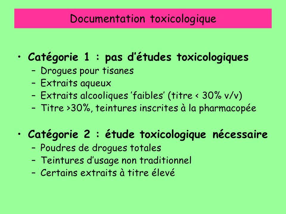 Catégorie 1 : pas d'études toxicologiques –Drogues pour tisanes –Extraits aqueux –Extraits alcooliques 'faibles' (titre < 30% v/v) –Titre >30%, teintu
