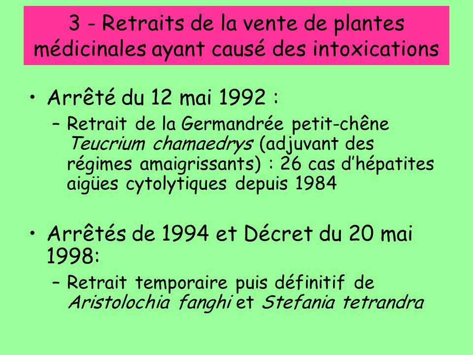 3 - Retraits de la vente de plantes médicinales ayant causé des intoxications Arrêté du 12 mai 1992 : –Retrait de la Germandrée petit-chêne Teucrium c