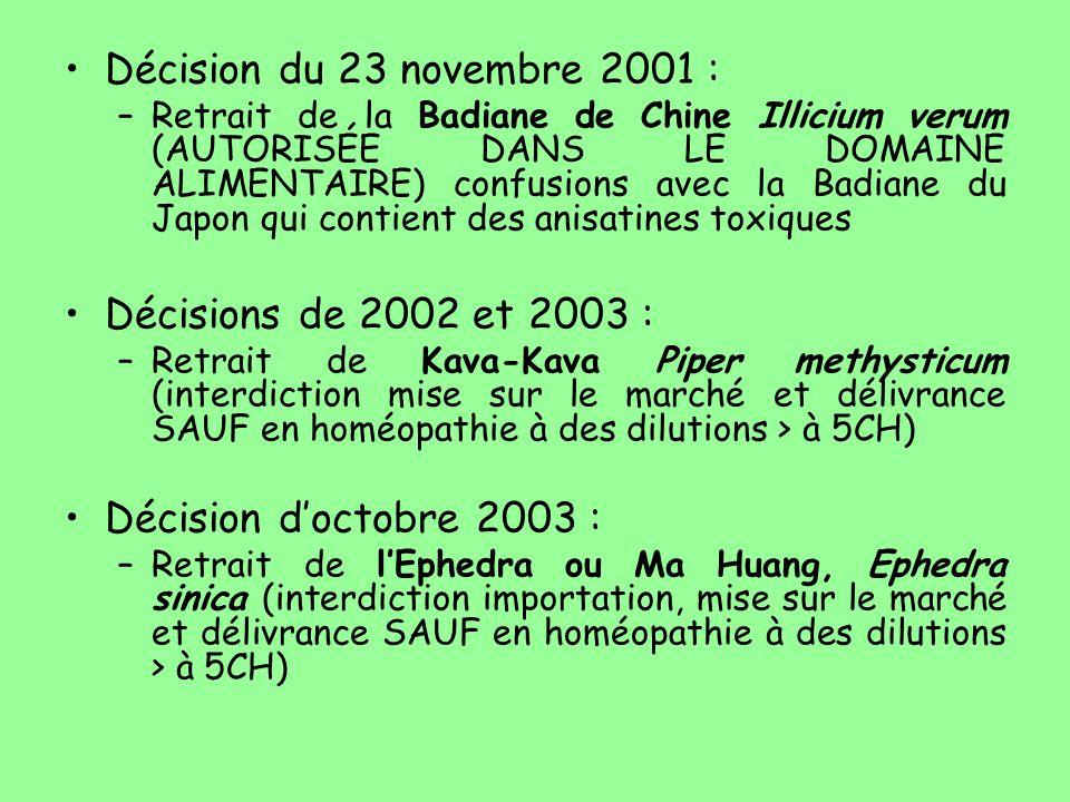 Décision du 23 novembre 2001 : –Retrait de la Badiane de Chine Illicium verum (AUTORISÉE DANS LE DOMAINE ALIMENTAIRE) confusions avec la Badiane du Ja