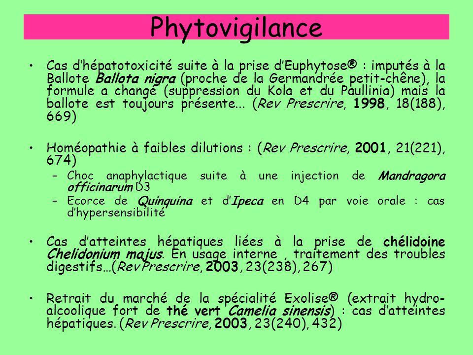 Phytovigilance Cas d'hépatotoxicité suite à la prise d'Euphytose® : imputés à la Ballote Ballota nigra (proche de la Germandrée petit-chêne), la formu