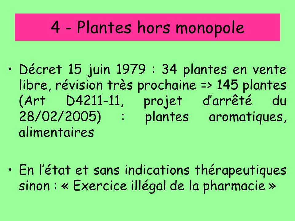 4 - Plantes hors monopole Décret 15 juin 1979 : 34 plantes en vente libre, révision très prochaine => 145 plantes (Art D4211-11, projet d'arrêté du 28