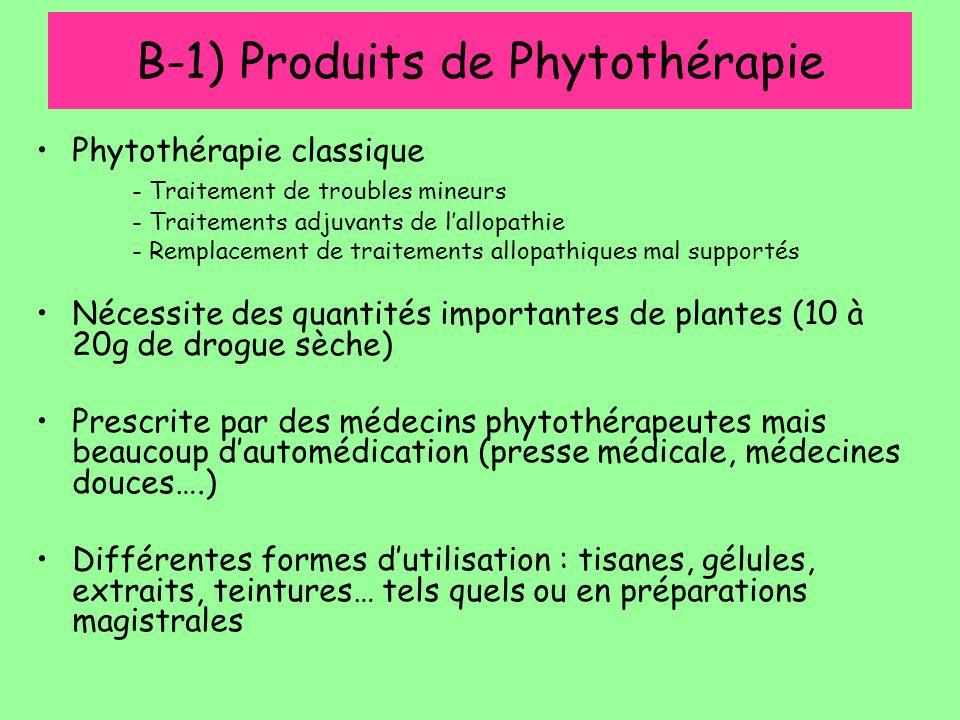 B-1) Produits de Phytothérapie Phytothérapie classique - Traitement de troubles mineurs - Traitements adjuvants de l'allopathie - Remplacement de trai