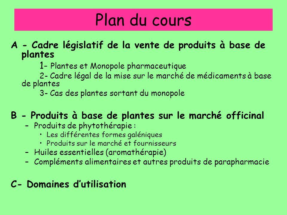 Plan du cours A - Cadre législatif de la vente de produits à base de plantes 1- Plantes et Monopole pharmaceutique 2- Cadre légal de la mise sur le ma