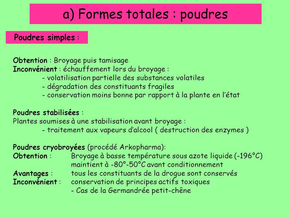 a) Formes totales : poudres Obtention : Broyage puis tamisage Inconvénient : échauffement lors du broyage : - volatilisation partielle des substances