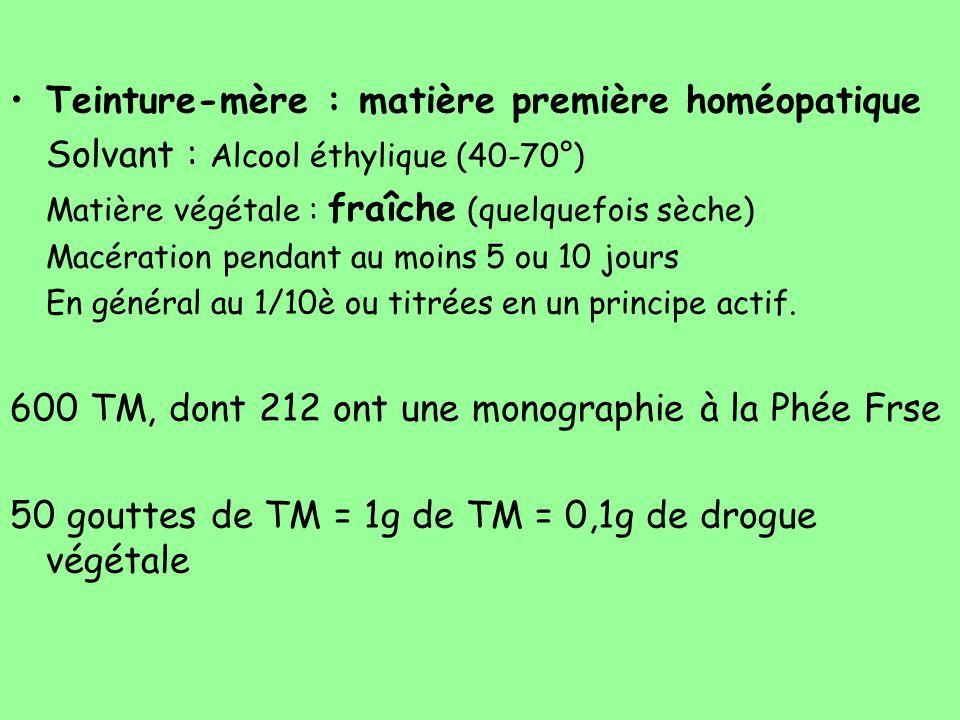 Teinture-mère : matière première homéopatique Solvant : Alcool éthylique (40-70°) Matière végétale : fraîche (quelquefois sèche) Macération pendant au
