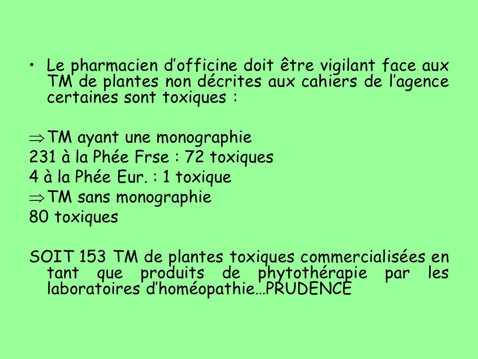 Le pharmacien d'officine doit être vigilant face aux TM de plantes non décrites aux cahiers de l'agence certaines sont toxiques :  TM ayant une monog