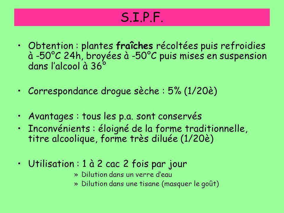 S.I.P.F. Obtention : plantes fraîches récoltées puis refroidies à -50°C 24h, broyées à -50°C puis mises en suspension dans l'alcool à 36° Correspondan