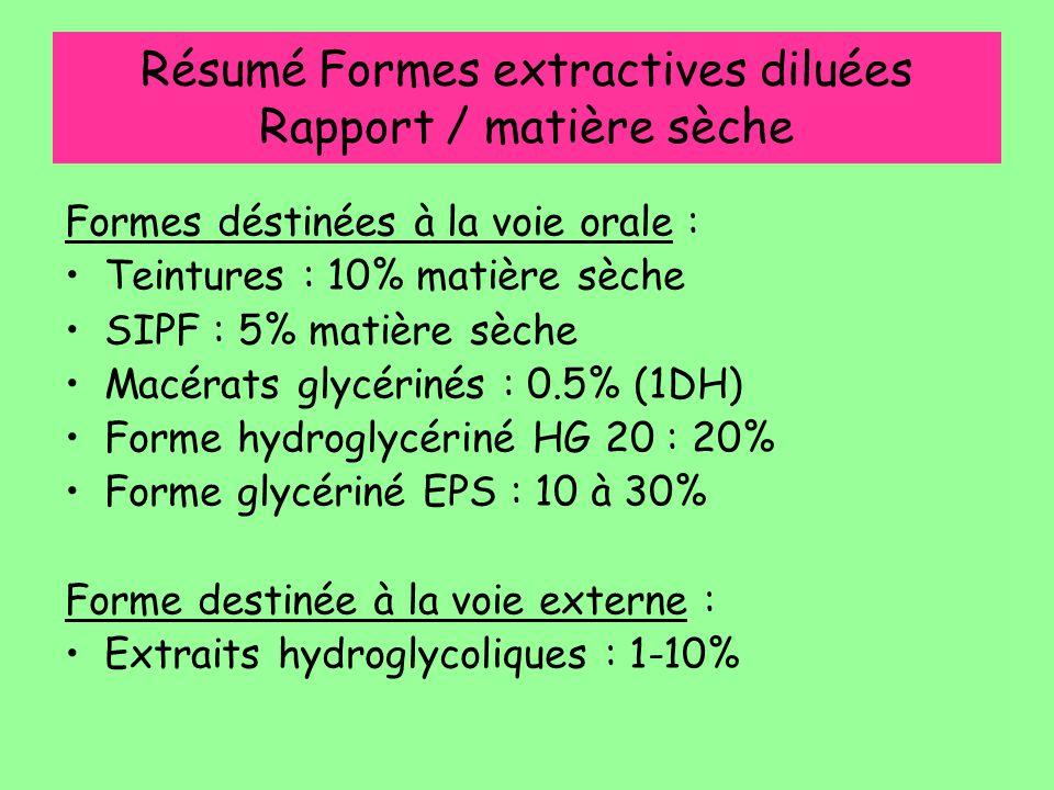 Résumé Formes extractives diluées Rapport / matière sèche Formes déstinées à la voie orale : Teintures : 10% matière sèche SIPF : 5% matière sèche Mac